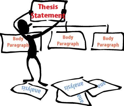 Thesis Research Project Malaysia Institute For Supply